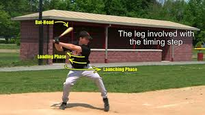 hands start trigger backwards legs starting to create centrifugal forces Weight: 70% back leg