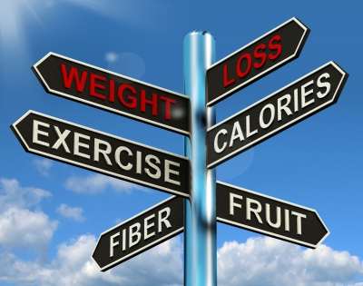 Weight Loss Sign Post