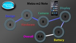 Meizu m2 note Review – The Complete Package?