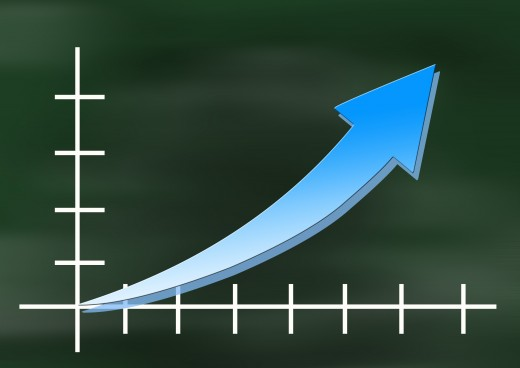 Rise in popularity and demand for your website's content.