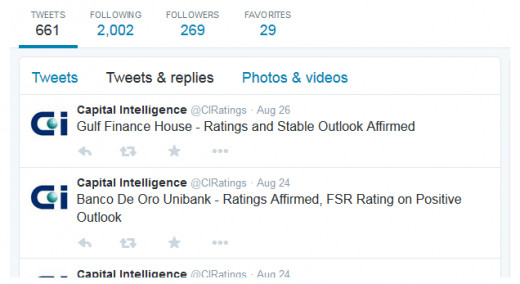 Tweets on FSR by CI