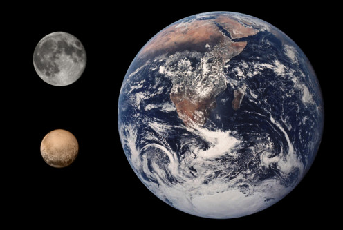 Pluto (lower left), the Moon and Earth