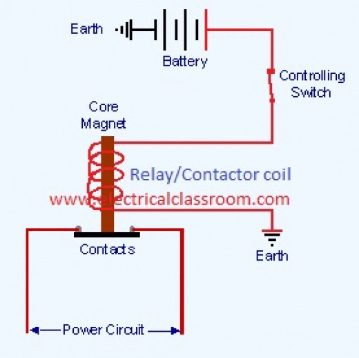 Difference Between Relays And Contactors