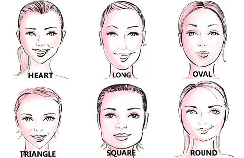 Contouring can be simple once your face is identified
