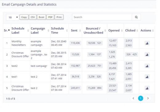 Mumara: Email Marketing Reinventing
