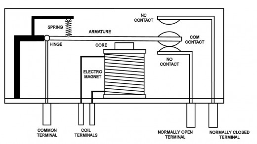 Schematic diagram of a relay
