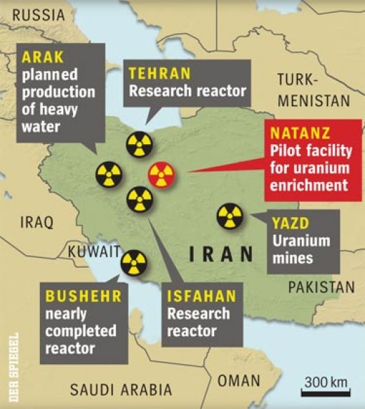 Nuclear Sites
