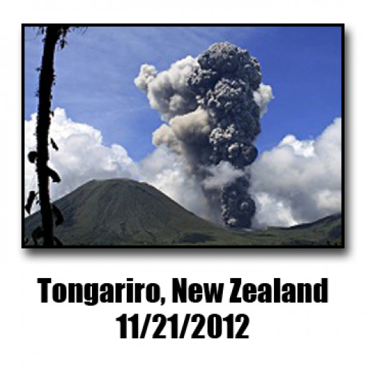 New Zealand sits on top of a major tectonic fault line and when these faults are triggered magma flows to the surface.