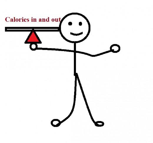 Calorie ]Control