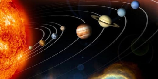Heliocentric Theory: Sun-centered Solar System