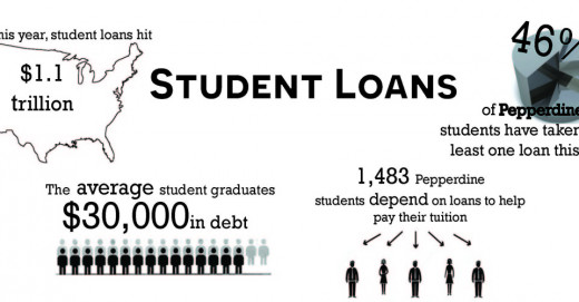 An infographic provided by Andrea Oguntula shows the crushing debt faced by the nation's students and by her own at Pepperdine University