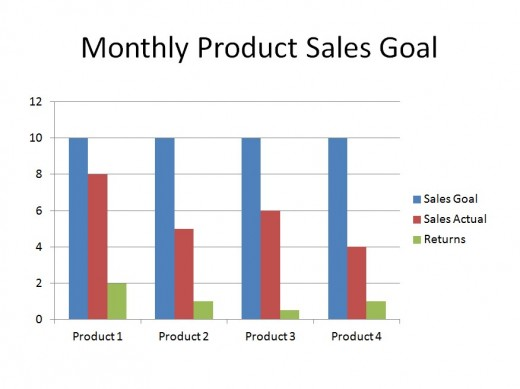 Example of a Monthly Goal vs Actual Sales chart