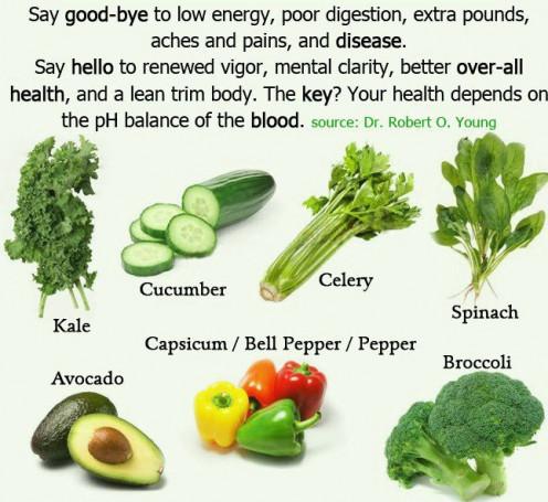 Ingredients for Green Juice Recipe