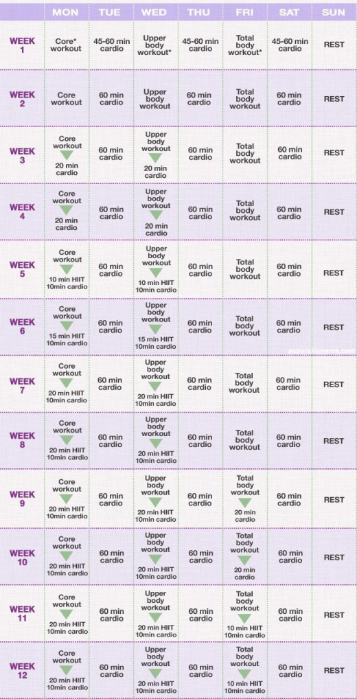 12 Week Planning for Weight Loss