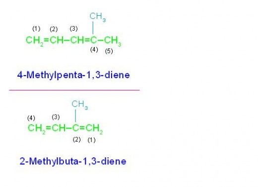 In 4-methylpenta-1,3-diene, numbering is done such that double comes early. But in 2-methylbuta-1,3-diene, position of double bond is same. Hence, numbering is done such that substituent comes early.