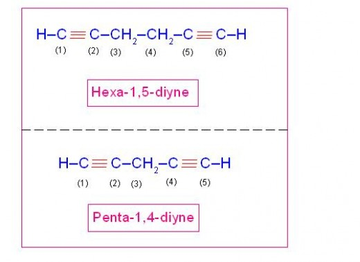 "Both hexa-1,5-diyne as well as penta-1,4-diyne contain two triple bonds in their structures. Hence they are known as, ""alkadiyne""."
