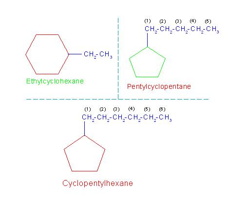Understand well that: (1) Ethylcyclohexane can't be named as cyclohexylethane (2) pentylcyclopentane can't be named as cyclopentylpentane and (3) cyclopentylhexane can't be named as hexylcyclopentane.