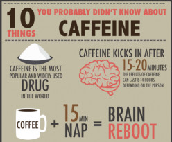 A Few Facts About Caffeine