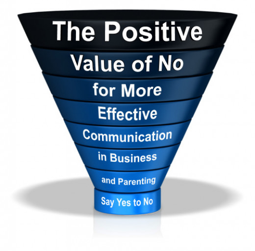 The Positive Value of No
