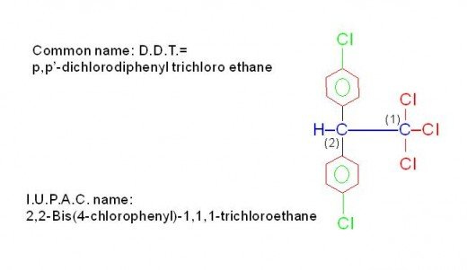 Note that the most substituted carbon of ethane is given number-1