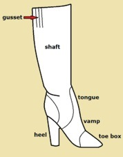 Diagram of a Typical Knee-Length Fashion Boot Showing Shoemaker's Terminology