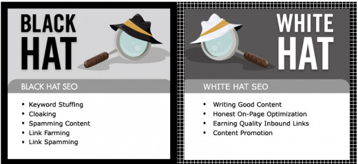 Regardless of whether Black Hat SEO works or not, it's unethical because it means that the guys who play by the rules lose.