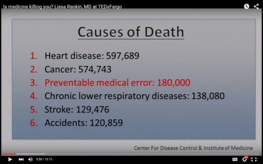 Causes of death.