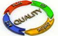 How To Improve The Quality Process Of Hubs