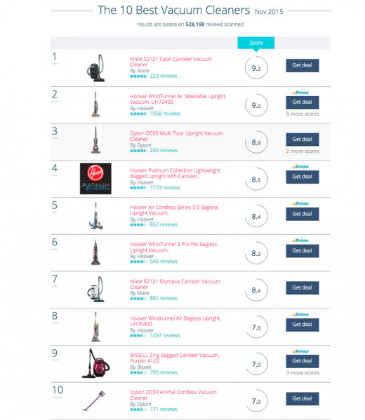 Comparaboo's current list of the 10 best vacuum cleaners