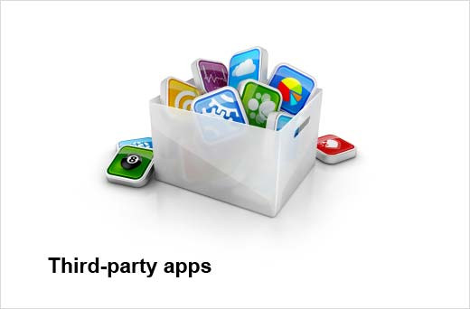 Integration with Third Party Application