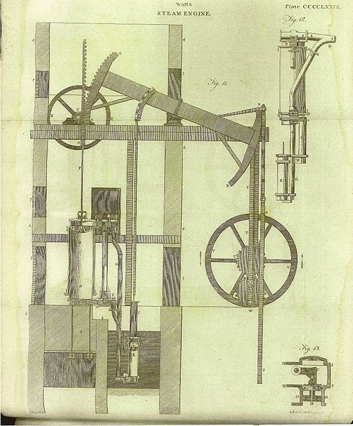 James Watt's steam engine - Encyclopædia Britannica Third Edition