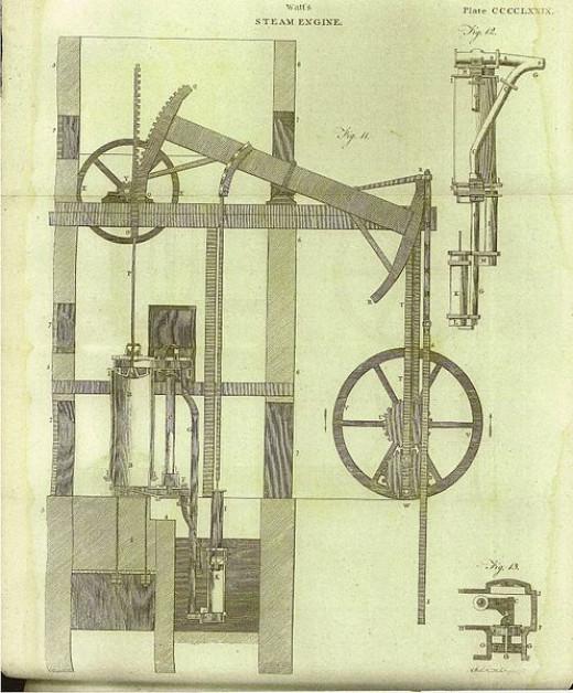 James Watt's steam engine - Encyclopædia Britannica Third Edition