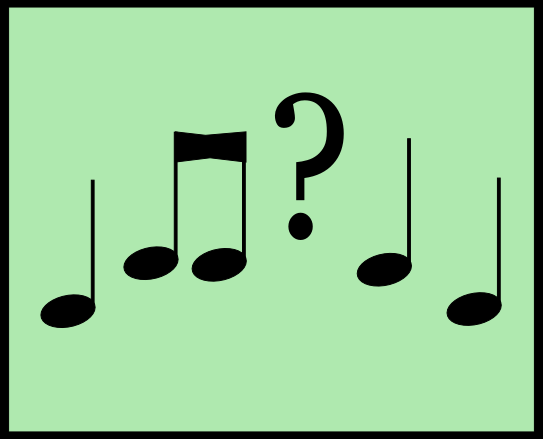 Do You Have To Learn To Read Music To Play Guitar Spinditty