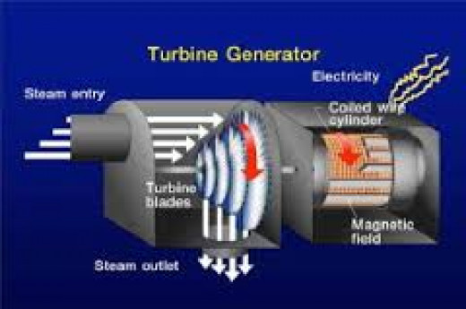 Tesla Turbine in Geothermal Application