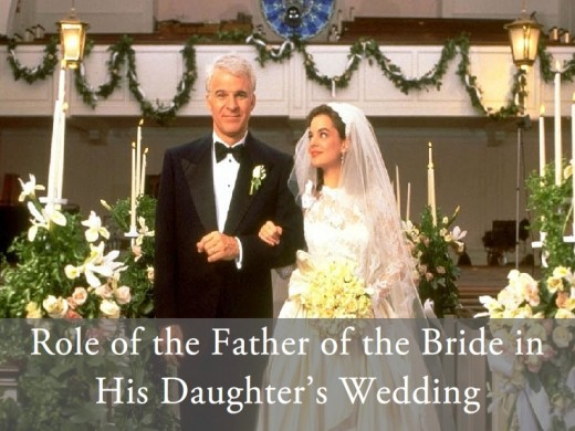 Role Of The Father Of The Bride In His Daughter's Wedding