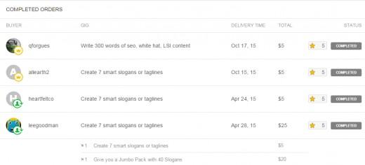 My Fiverr Sales Page