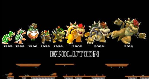 Bowser Evolution