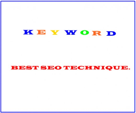 right keyword use great for seo