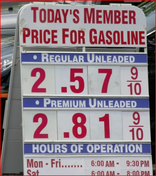 2015 gas prices.