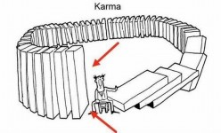 Essay on Karma and Meditation