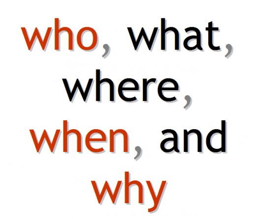 Questions you as a writer must answer for your audience.