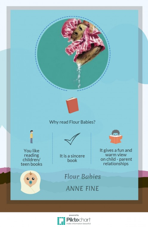 What is Flour Babies by Anne Fine About?