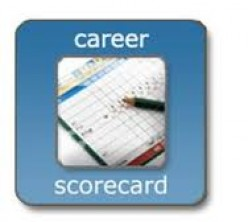 My IBM Career Scorecard