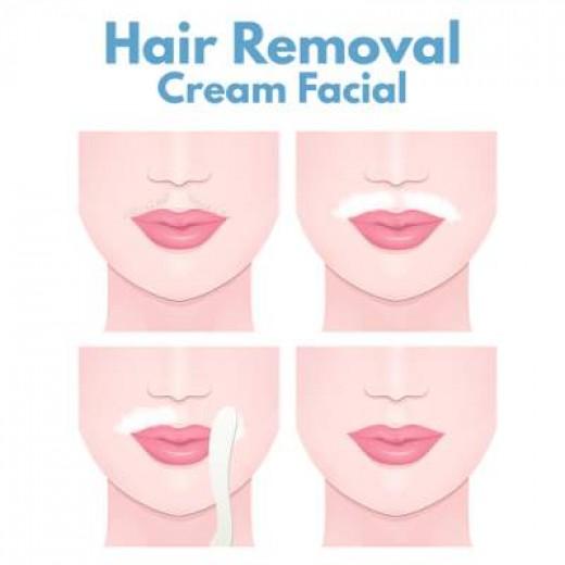 Facial Hair Creams 21