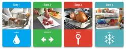 Proper Food Handling and Kitchen Sanitizing Tips