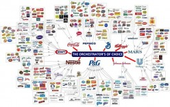 The Illusion of Choice in Supermarkets.