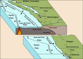 This illustration shows the Juan de Fuca Ridge off the Northwestern coast of America.