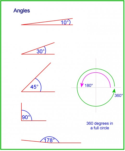 Angles of a triangle range from  0 to   180 degrees