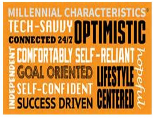 Understanding the Millennials