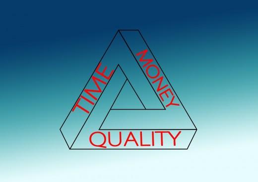 Time Money Quality Pixabay
